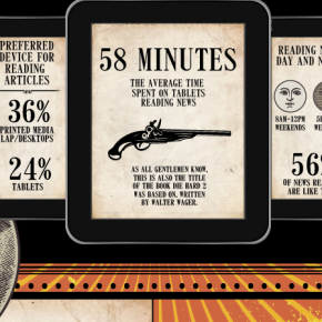 Our Tablet-Crazy Society - Top Behaviors & Rituals  [infographic]