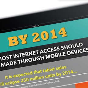 Time to get Mobile: The Rise of M-Commerce [INFOGRAPHIC]